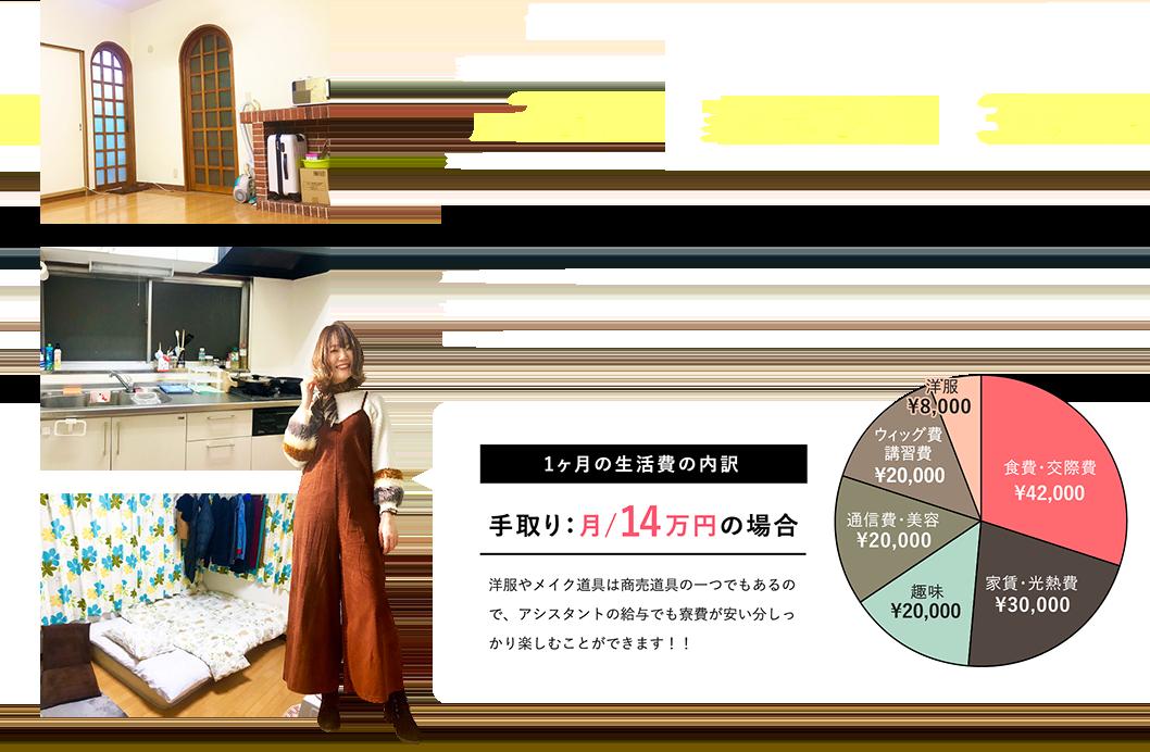 家賃月3万円・家電完備・所属店から30分圏内「お家に仲のいい先輩がいるという安心感。」